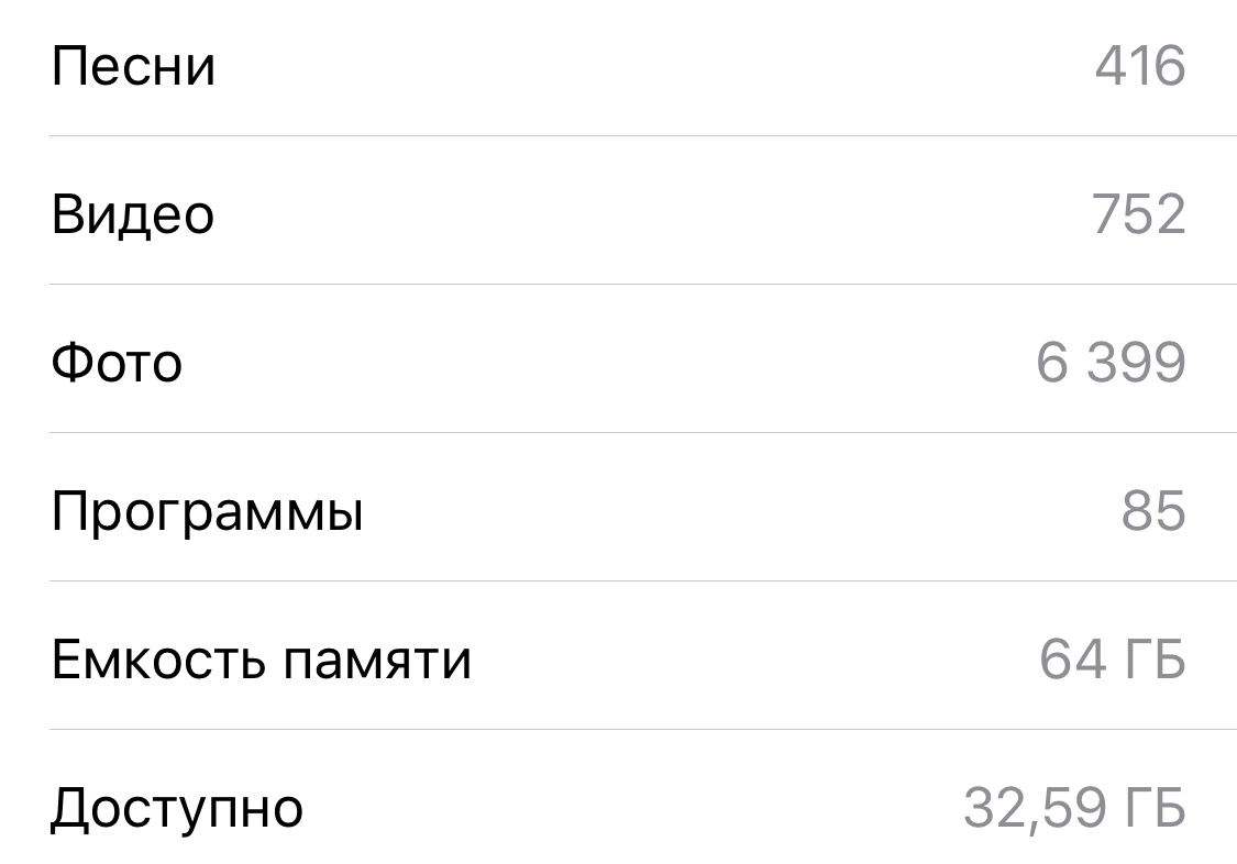 Так 64 Гб или 256 Гб? Какой iPhone X покупать?