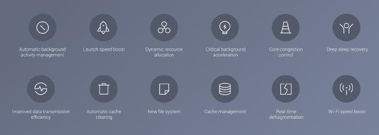 Xiaomi обещают в MIUI 9 скорость стокового Android