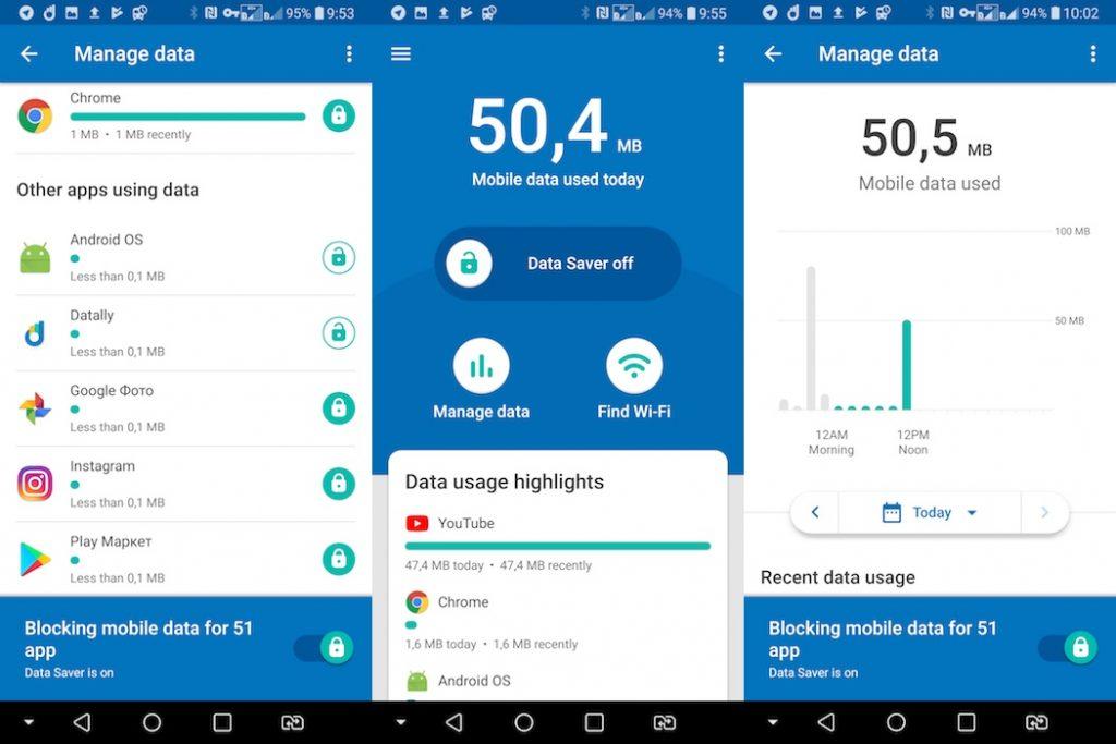 Щедрая Google выпустила бесплатное приложение для экономии трафика