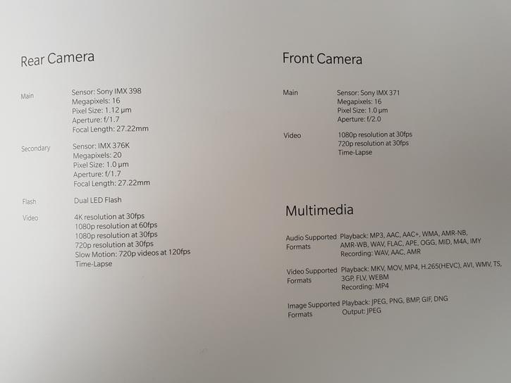 OnePlus 5T: большая досрочная утечка с распаковкой