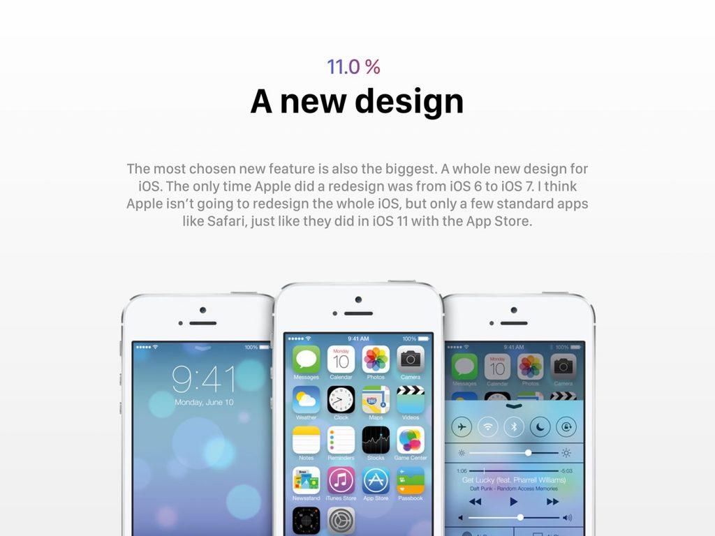 Мы ждём перемен! Что должно быть в iOS 12
