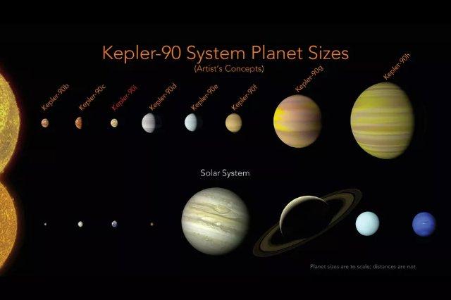 ИИ Google обнаружил пропущенную экзопланету