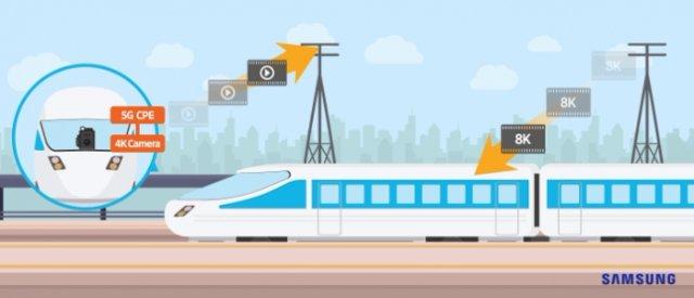 В скоростном поезде в Японии прошли тесты по работе 5G