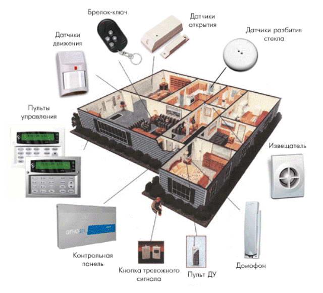 Как мы выбрали систему безопасности для студии Wylsacom