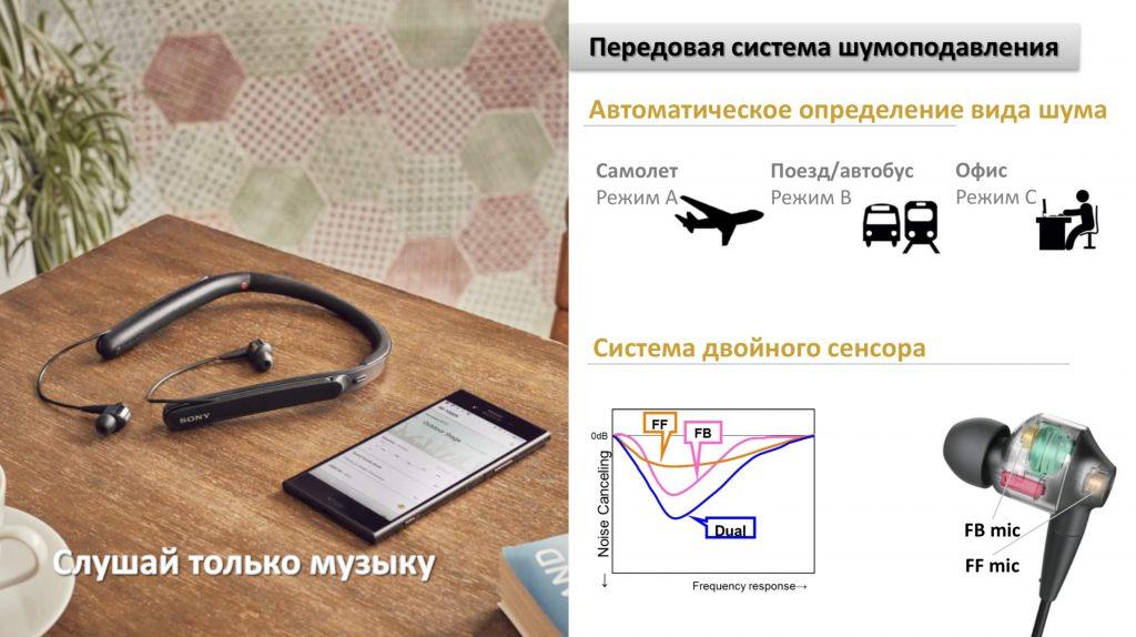 Обзор Sony WI-1000X: ожерелье, шумодав, оптимизация атмосферного давления (!)