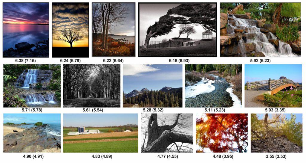 Нейросеть научит мастерству фотографии
