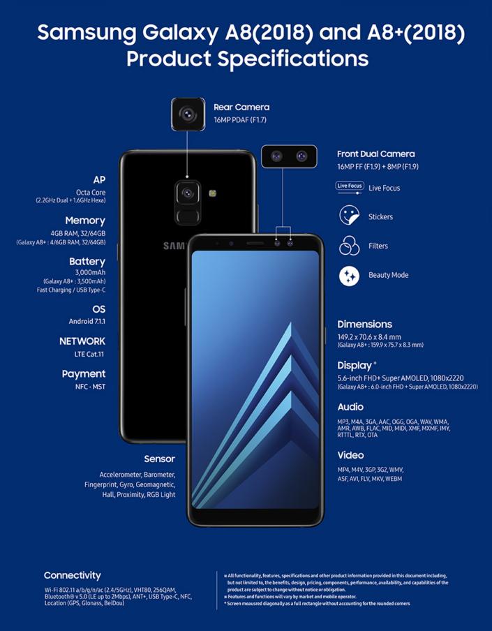 Безрамочные новинки Samsung Galaxy A8 и A8+
