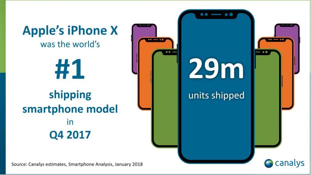 Слухи врут? iPhone X исчезнет из продажи осенью