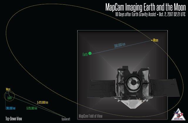 Портрет Земли и Луны с расстояния в 3 миллиона миль