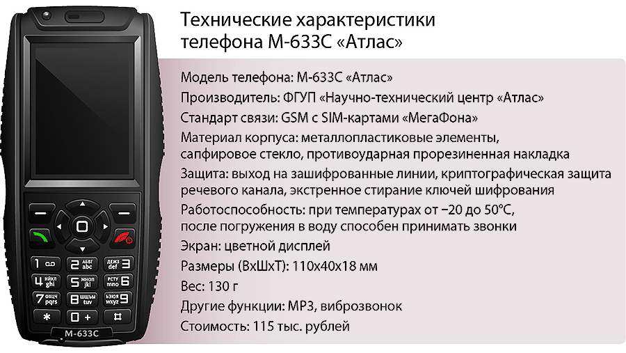 Чем хорош кнопочный телефон за 115 тысяч рублей для военных?