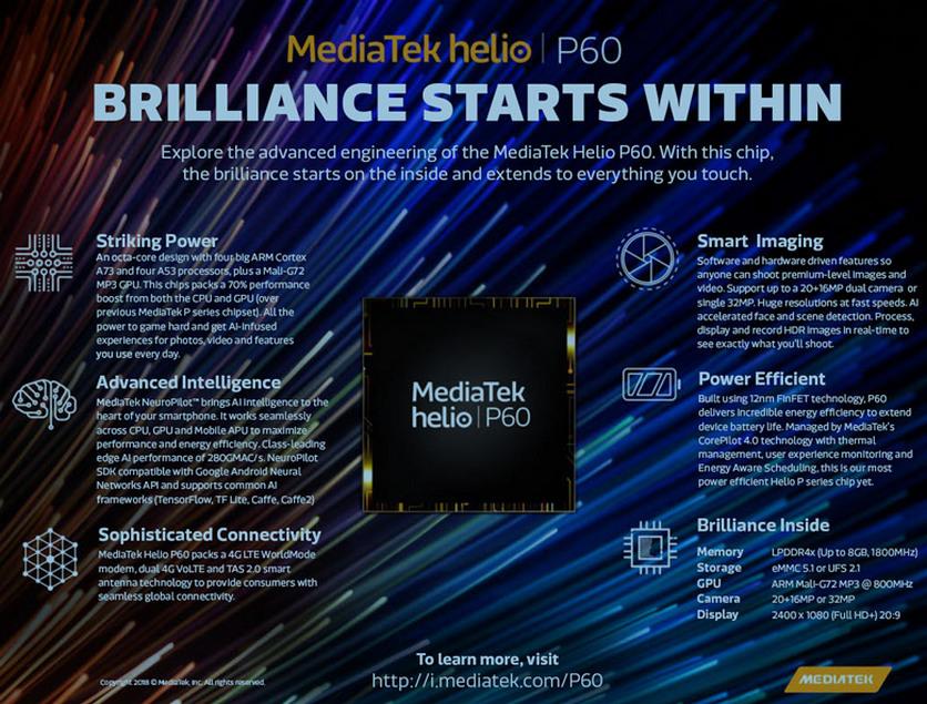 Новый процессор MediaTek Helio P60 спасёт компанию