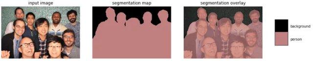 Google открывает инструмент ИИ, который делает портретный режим Pixel настолько хорошим