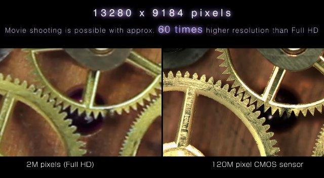 120 Мп сенсор Canon улучшает качество видео