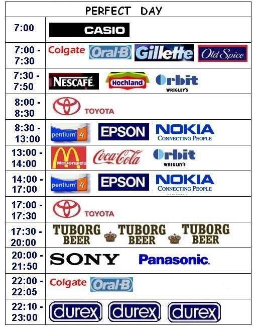 Как за нами следят корпорации?
