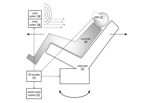 Apple подает заявку на патент, что позволяет пассажирам выбирать окружение в самозанятых автомобилях
