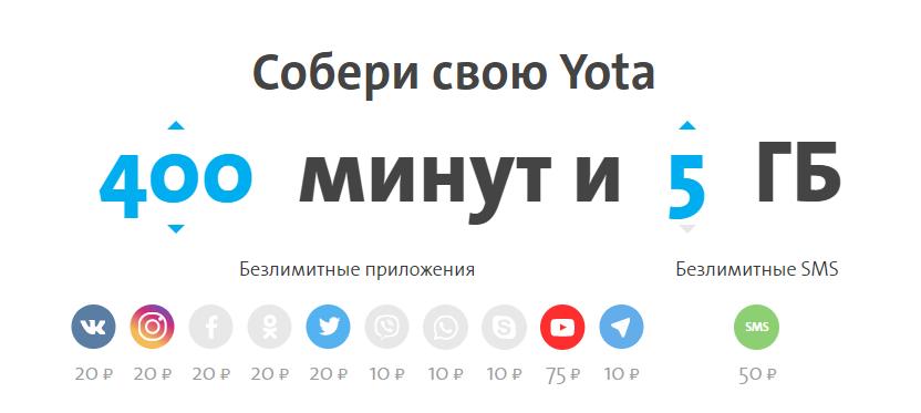 На территории РФ начали блокировать Telegram