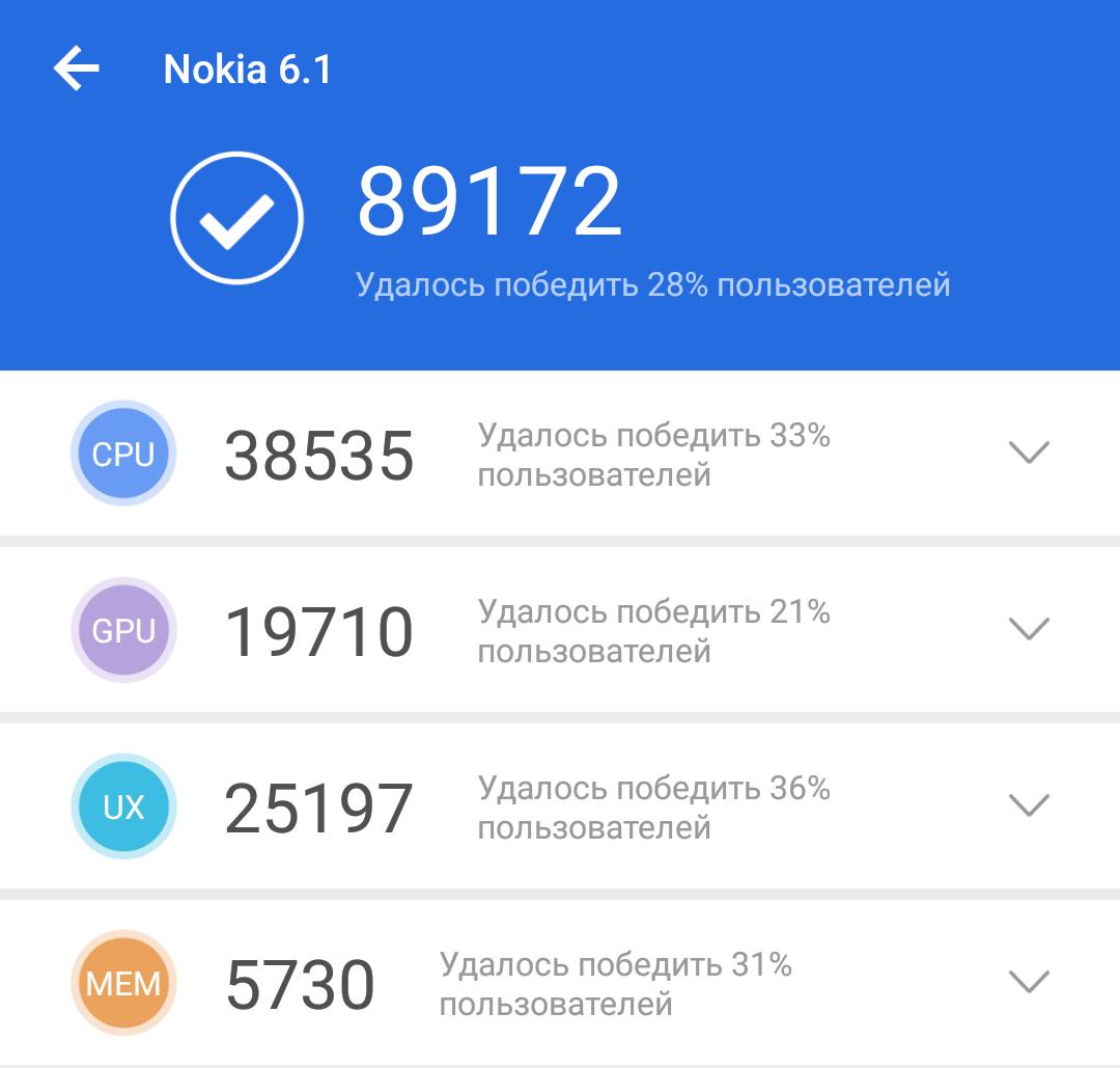 Обзор Nokia 6.1 (2018): всё, что нужно