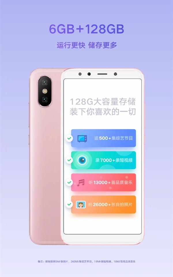 Все характеристики Xiaomi Mi 6X