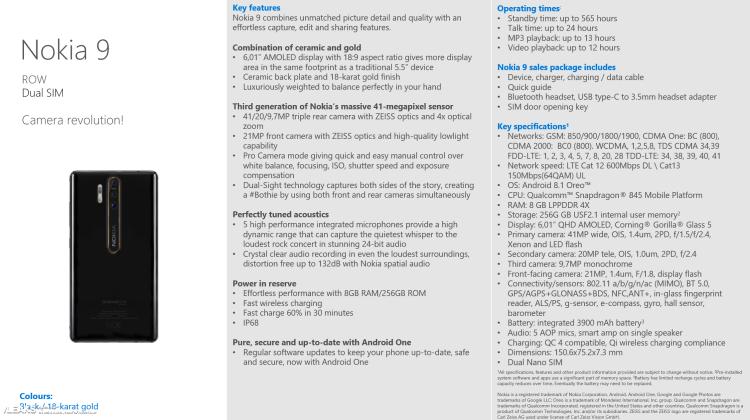 Nokia 9 будет с суперкамерой в 41 Мп. Правда или фейк?