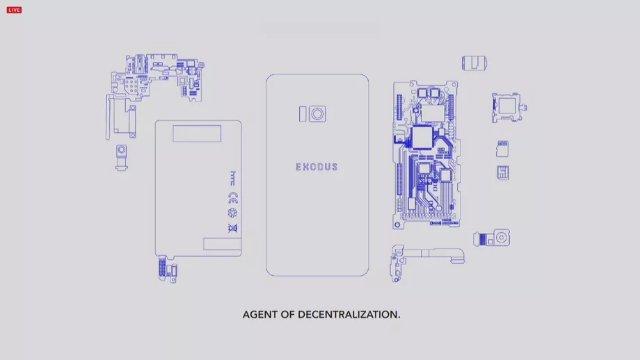 HTC официально анонсирует новый мобильный блокчейн-телефон