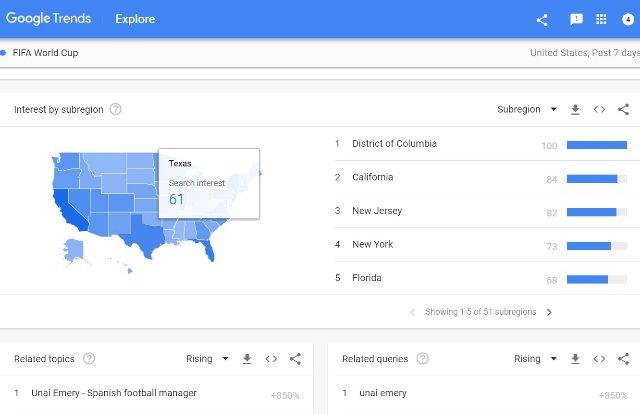 Редизайн Google Trends фокусируется на поиске историй в данных