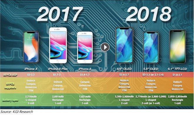 Новый iPhone SE представят в сентябре. Но ожидания того стоят