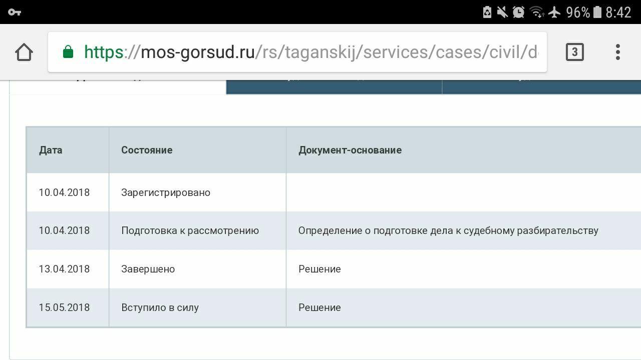 Суд запутался в решениях о блокировке Telegram