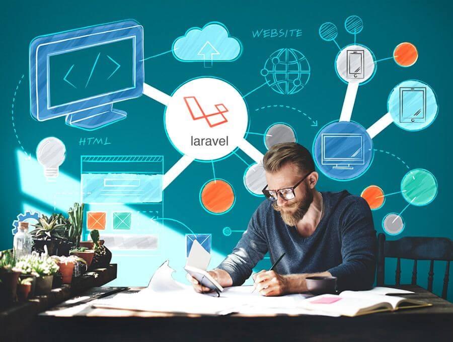 Как заработать на веб-разработке