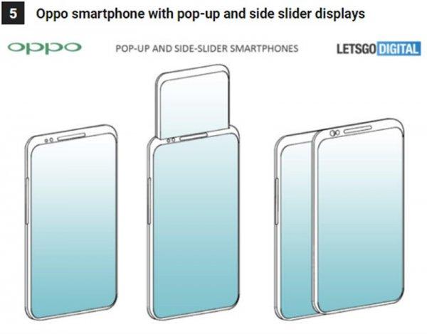 Определился ТОП-5 уникальных и странных патентов смартфонов 2019 года