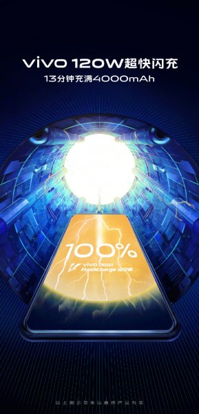 120 Ватт в действии: Vivo обещает зарядить смартфон за 13 минут
