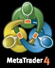 Обзор торговой платформы Metatrader 4
