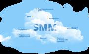 Социальный медиа-маркетинг (SMM) в продвижении компаний